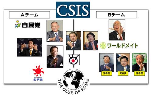 Csis_ab