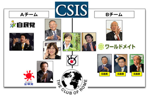 Csis_ab_new_2