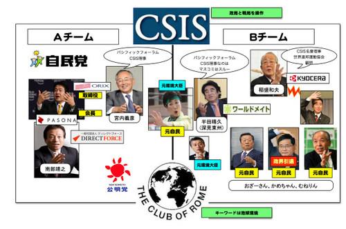 Csis_ab3